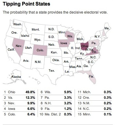 Nate Silver's tipping point map