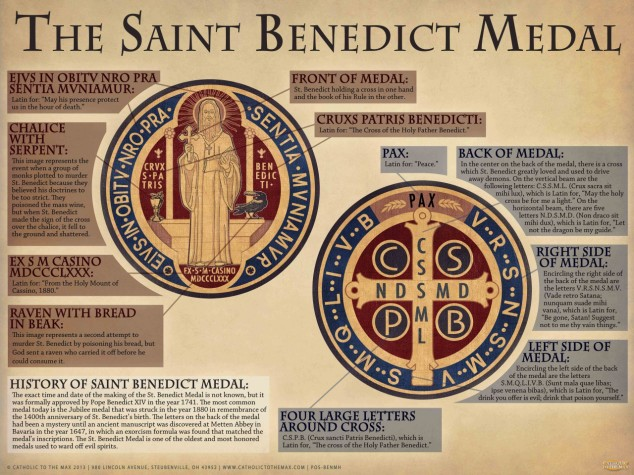 An explanation of Saint Benedict's medal